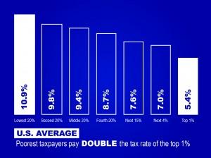 150122 Tax Fairness v1-01