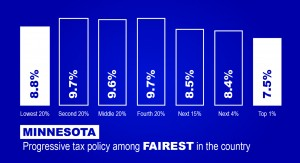 150122 Tax Fairness v1-02